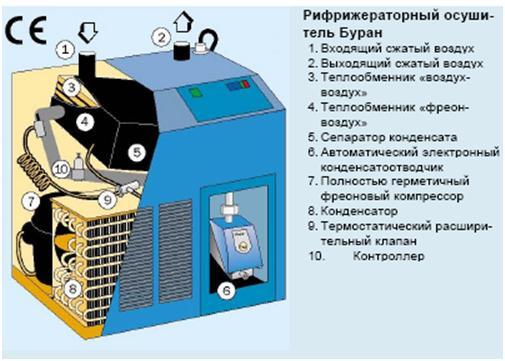 Теплообменники для сжатого воздуха Пластинчатый теплообменник HISAKA RX-31 Назрань